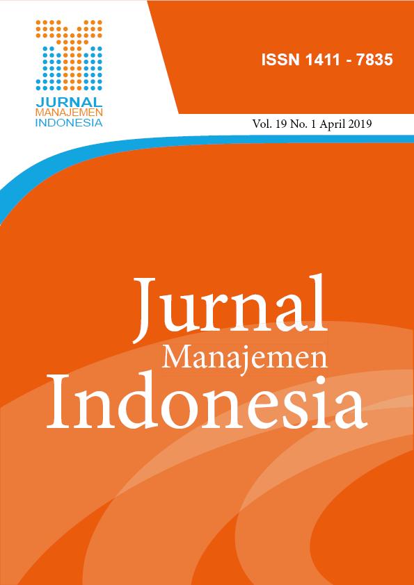 Implementation of Multi-criteria Moving Average Crossover